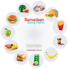 Ramadaan Eating Habits
